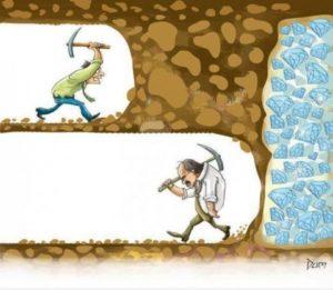 как развить мотивацию