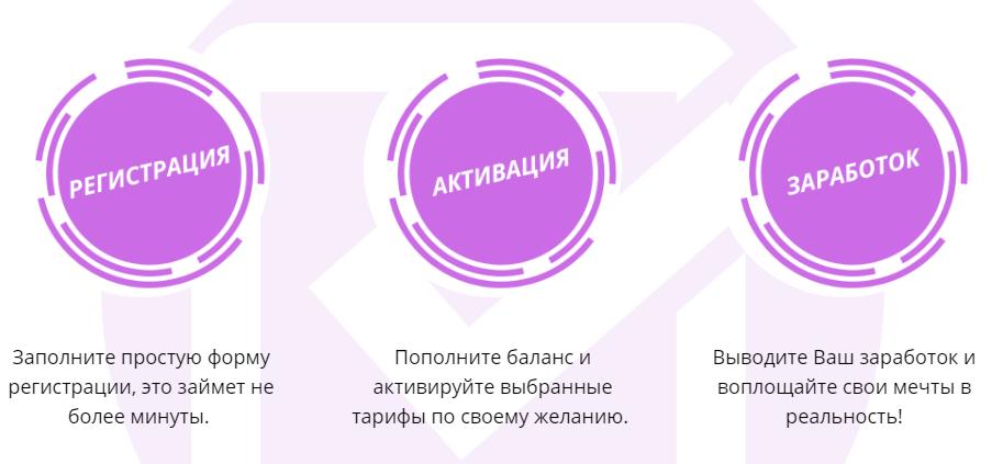 registracija alliance matrix